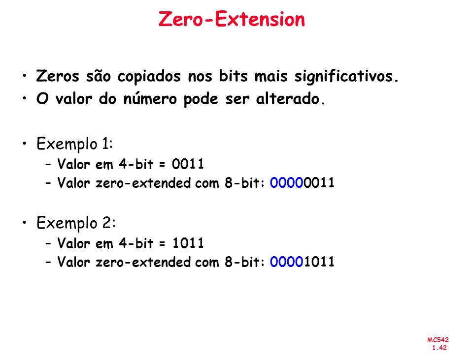 Zero-Extension Zeros são copiados nos bits mais significativos.