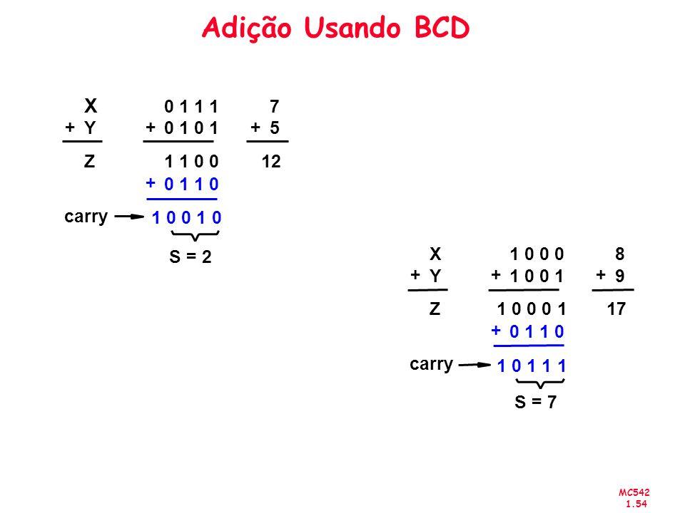 Adição Usando BCD X 0 1 1 1 7 + Y + 0 1 0 1 + 5 Z 1 1 0 0 12 + 0 1 1 0