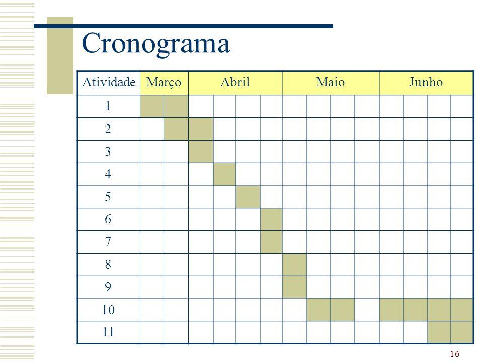 Cronograma Atividade Março Abril Maio Junho 1 2 3 4 5 6 7 8 9 10 11