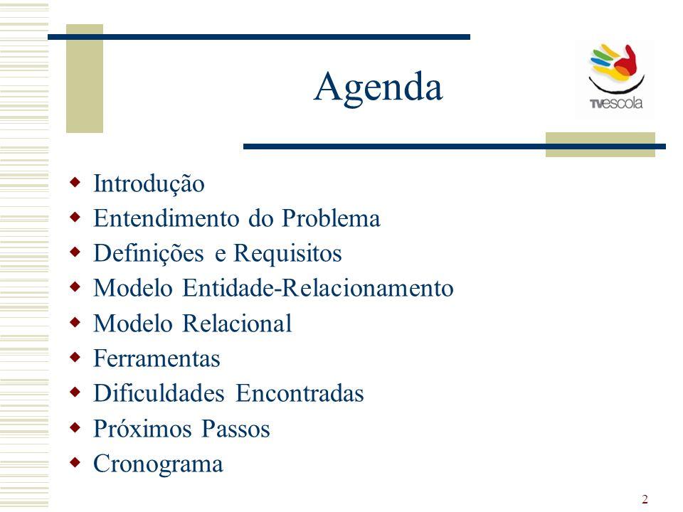 Agenda Introdução Entendimento do Problema Definições e Requisitos