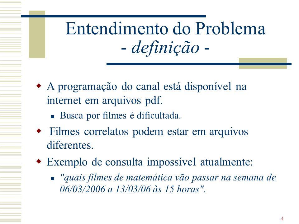 Entendimento do Problema - definição -