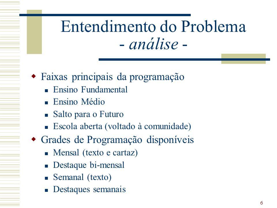 Entendimento do Problema - análise -