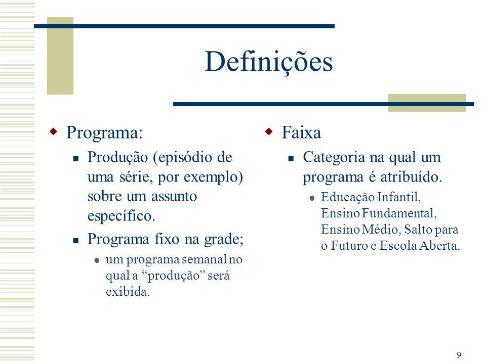 Definições Programa: Faixa