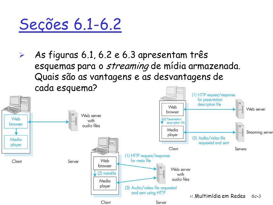 Seções 6.1-6.2