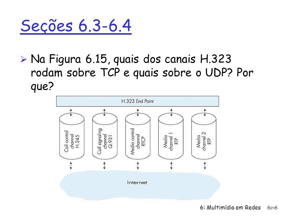 Seções 6.3-6.4 Na Figura 6.15, quais dos canais H.323 rodam sobre TCP e quais sobre o UDP Por que