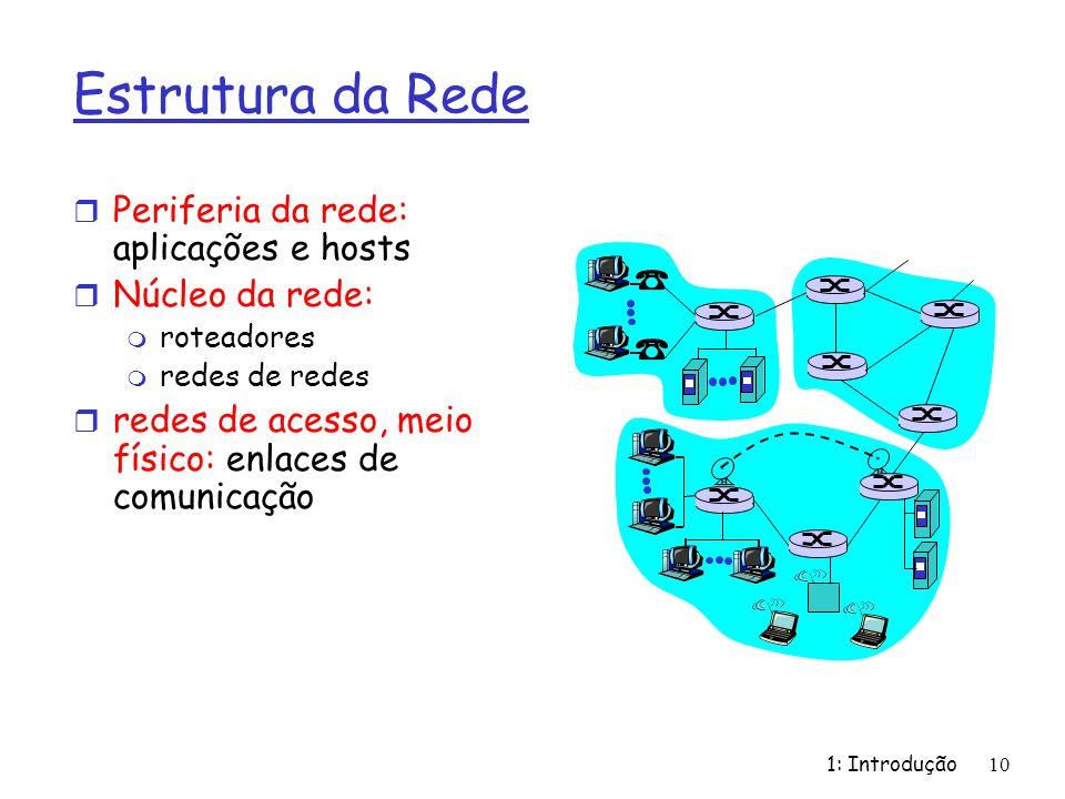 Estrutura da Rede Periferia da rede: aplicações e hosts