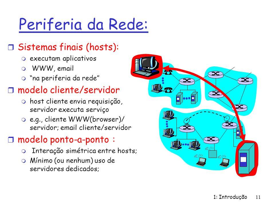 Periferia da Rede: Sistemas finais (hosts): modelo cliente/servidor