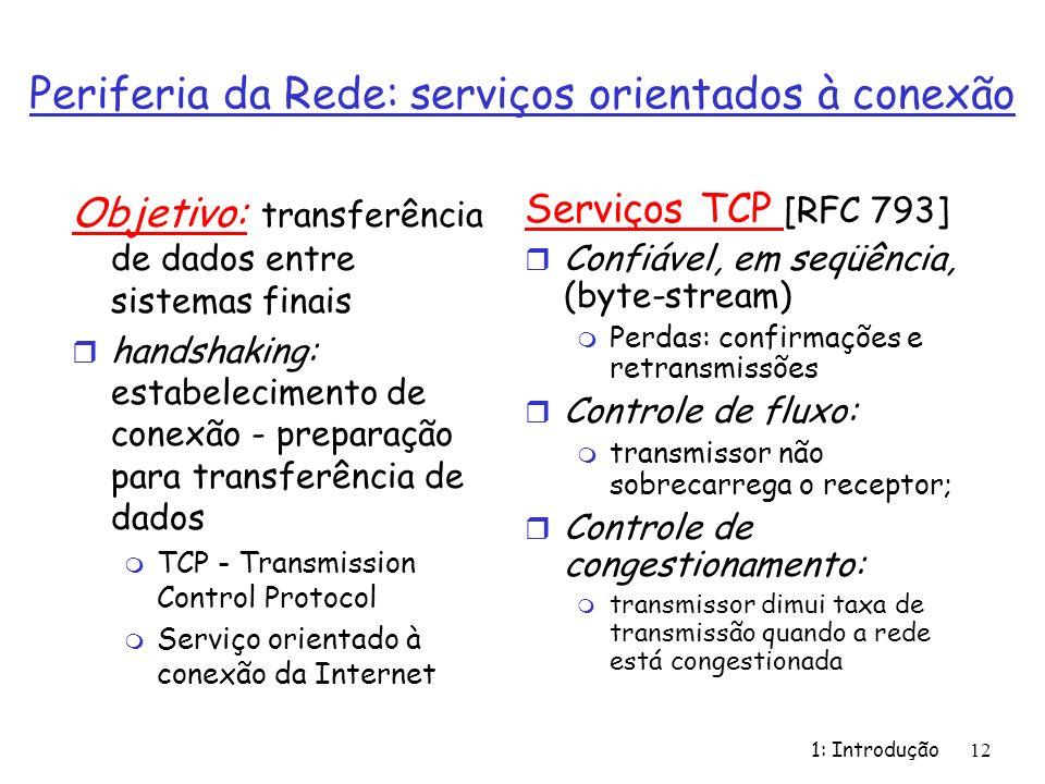 Periferia da Rede: serviços orientados à conexão