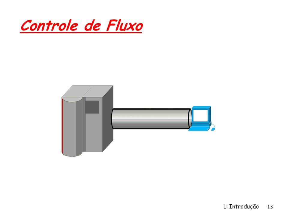 Controle de Fluxo 1: Introdução