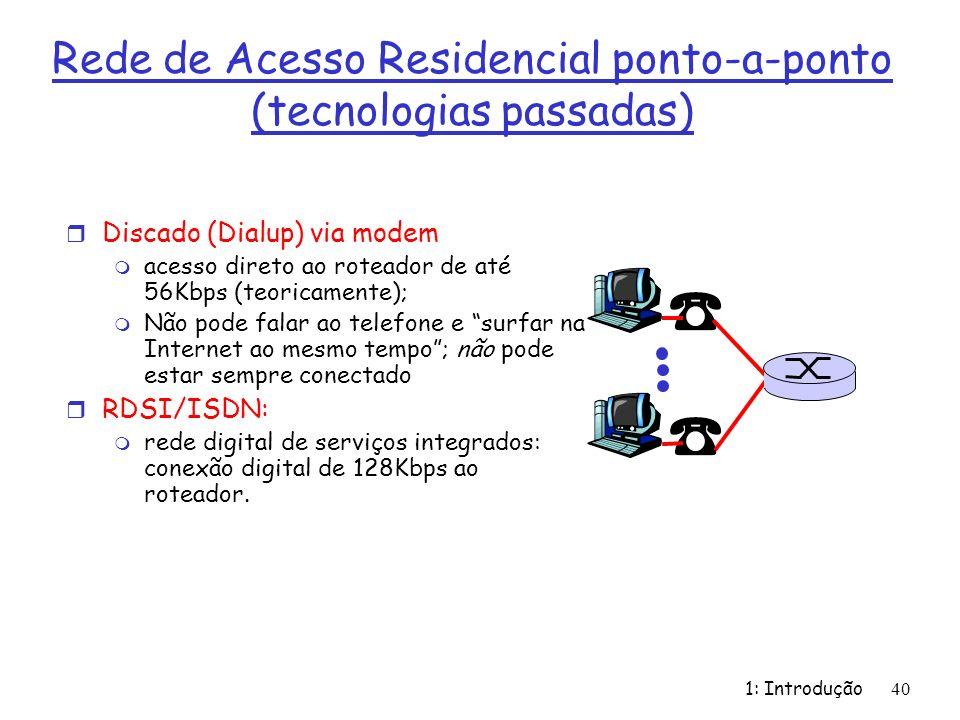 Rede de Acesso Residencial ponto-a-ponto (tecnologias passadas)