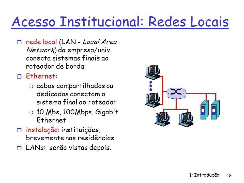 Acesso Institucional: Redes Locais