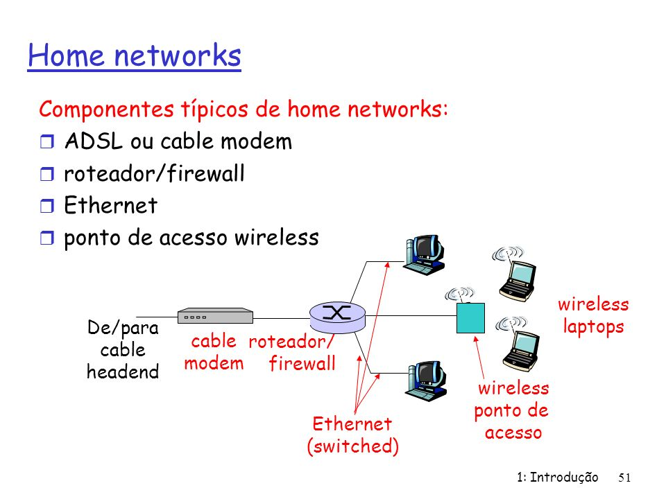 Home networks Componentes típicos de home networks: