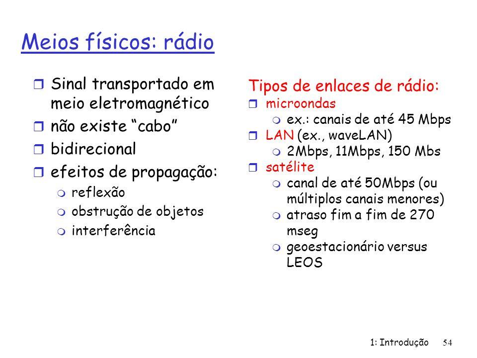 Meios físicos: rádio Sinal transportado em meio eletromagnético