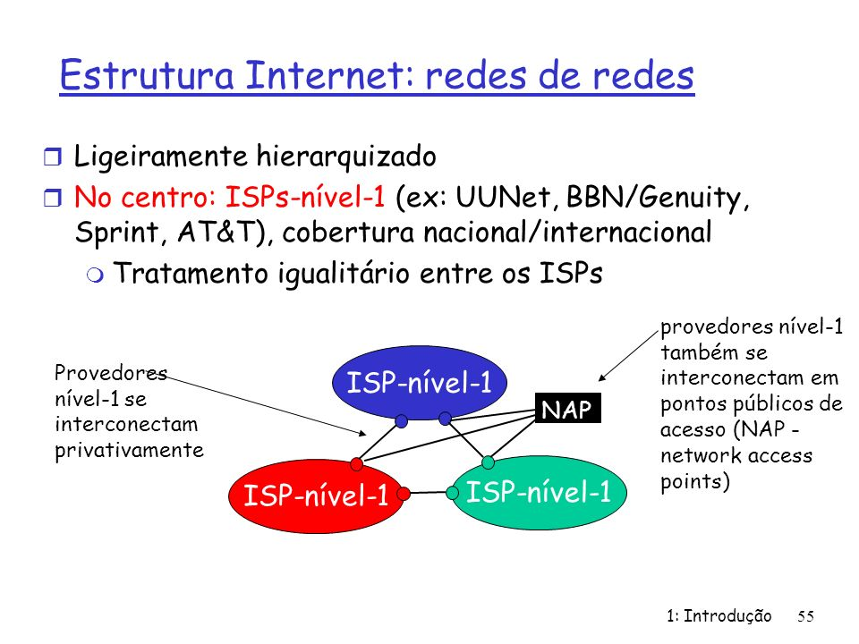 Estrutura Internet: redes de redes