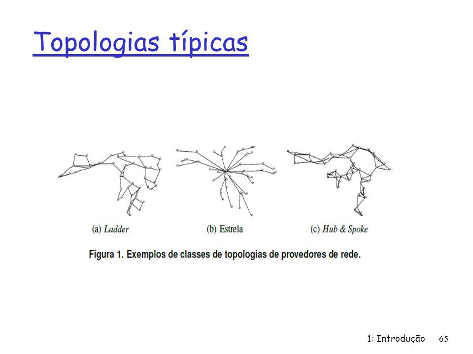 Topologias típicas 1: Introdução
