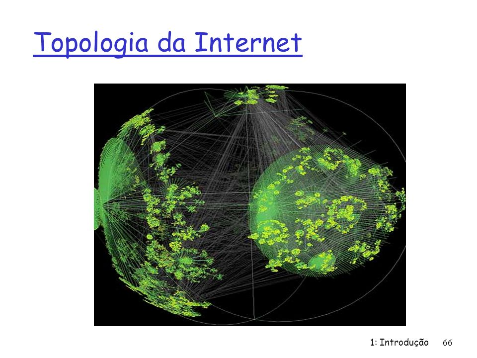 Topologia da Internet 1: Introdução