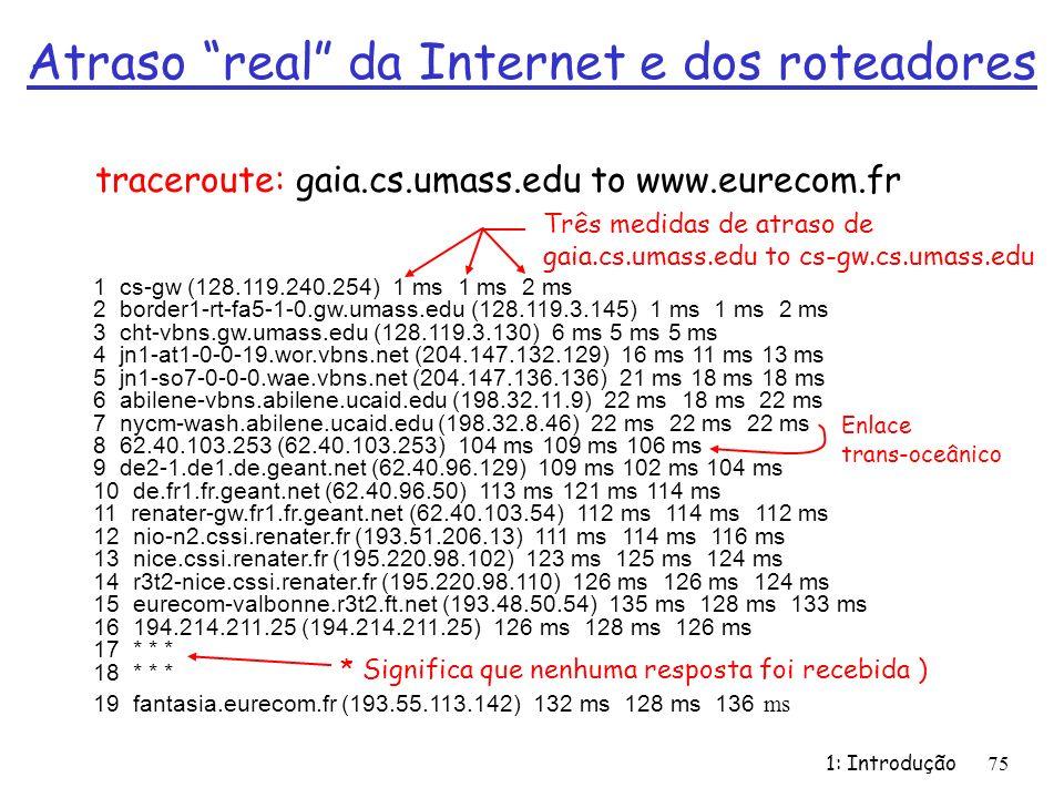 Atraso real da Internet e dos roteadores