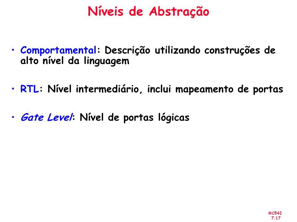 Níveis de Abstração Comportamental: Descrição utilizando construções de alto nível da linguagem.