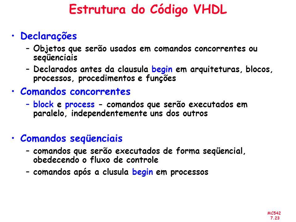 Estrutura do Código VHDL