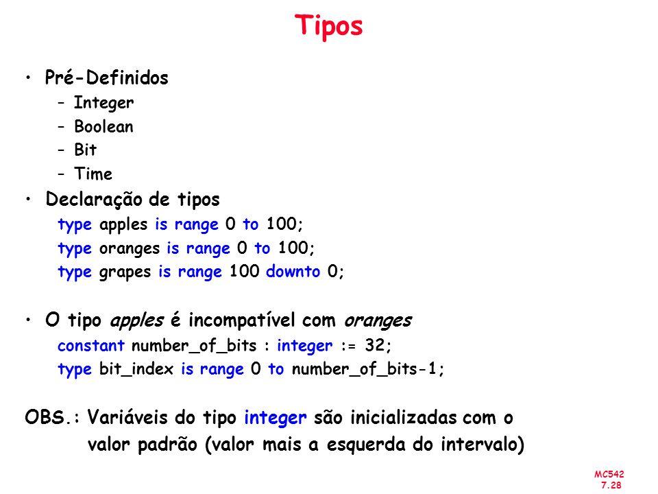 Tipos Pré-Definidos Declaração de tipos