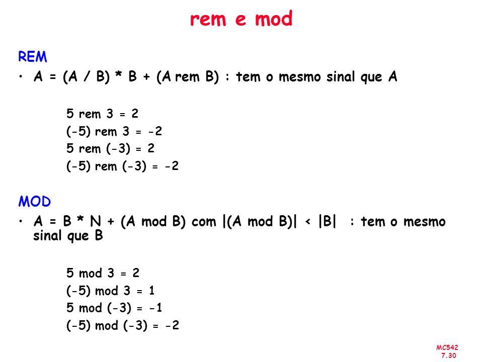 rem e mod REM A = (A / B) * B + (A rem B) : tem o mesmo sinal que A