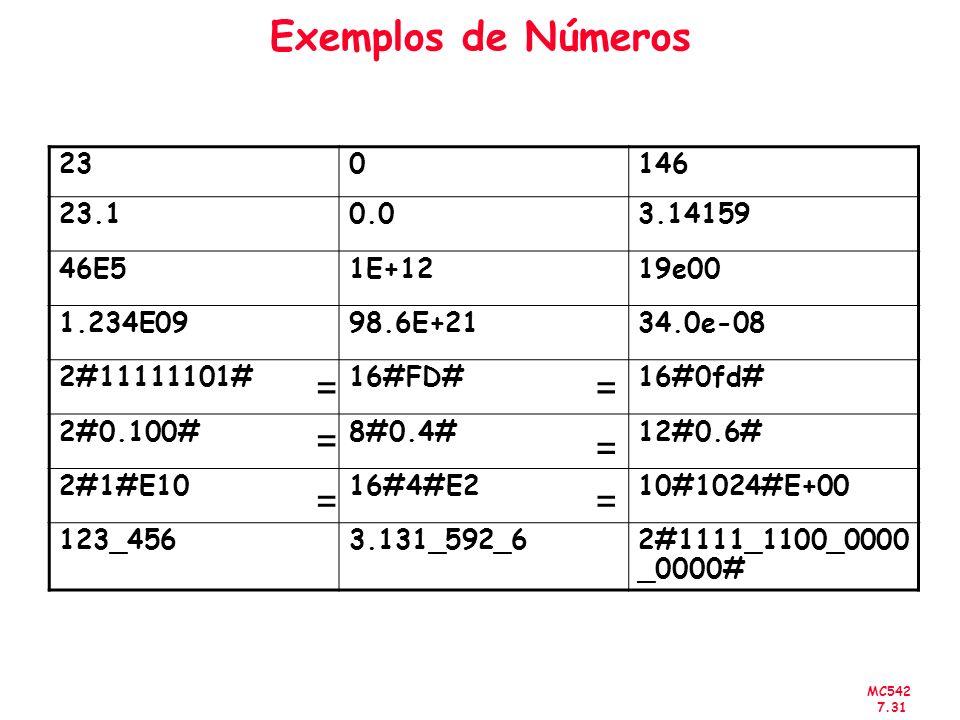 Exemplos de Números = 23 146 23.1 0.0 3.14159 46E5 1E+12 19e00