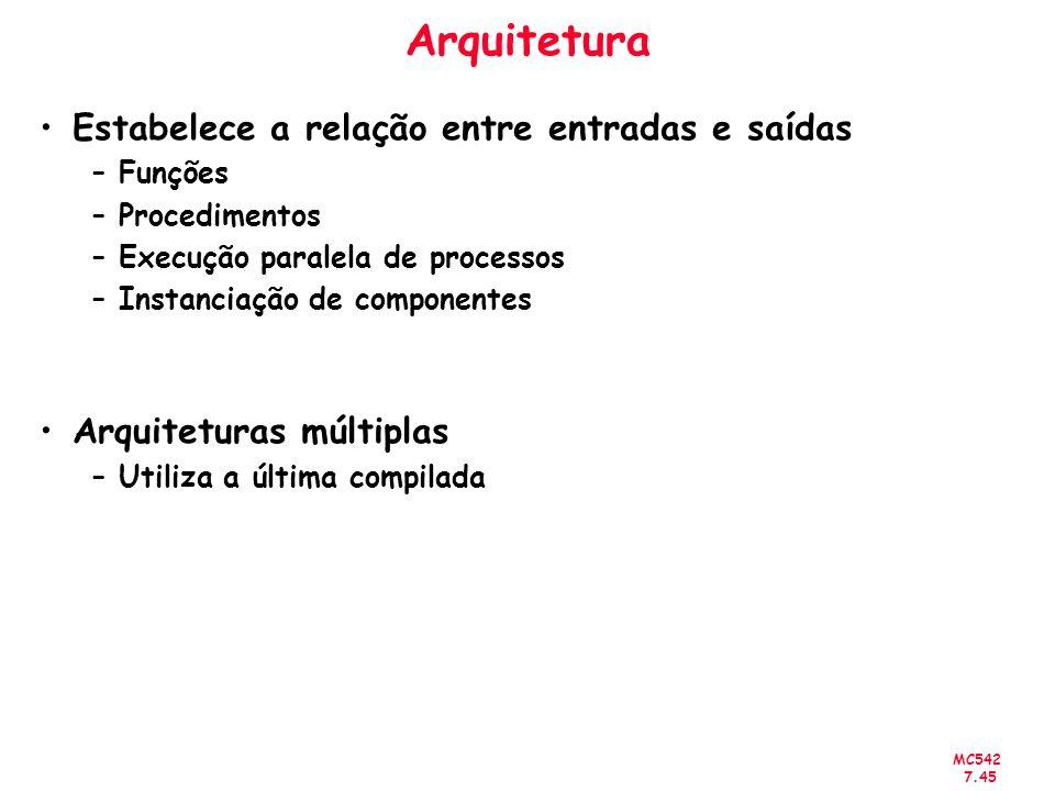 Arquitetura Estabelece a relação entre entradas e saídas