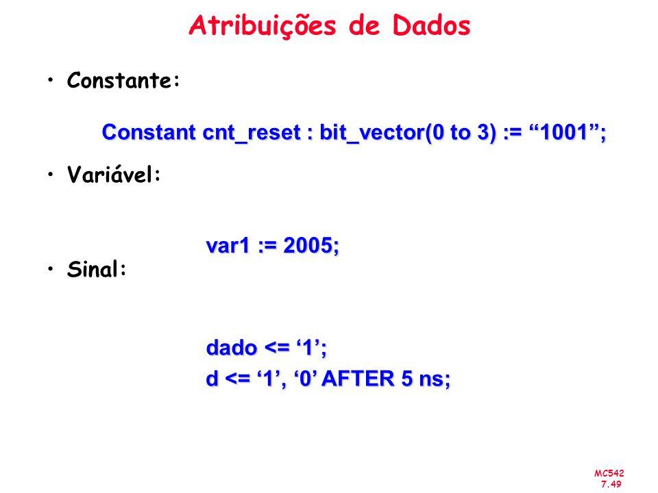Constant cnt_reset : bit_vector(0 to 3) := 1001 ;