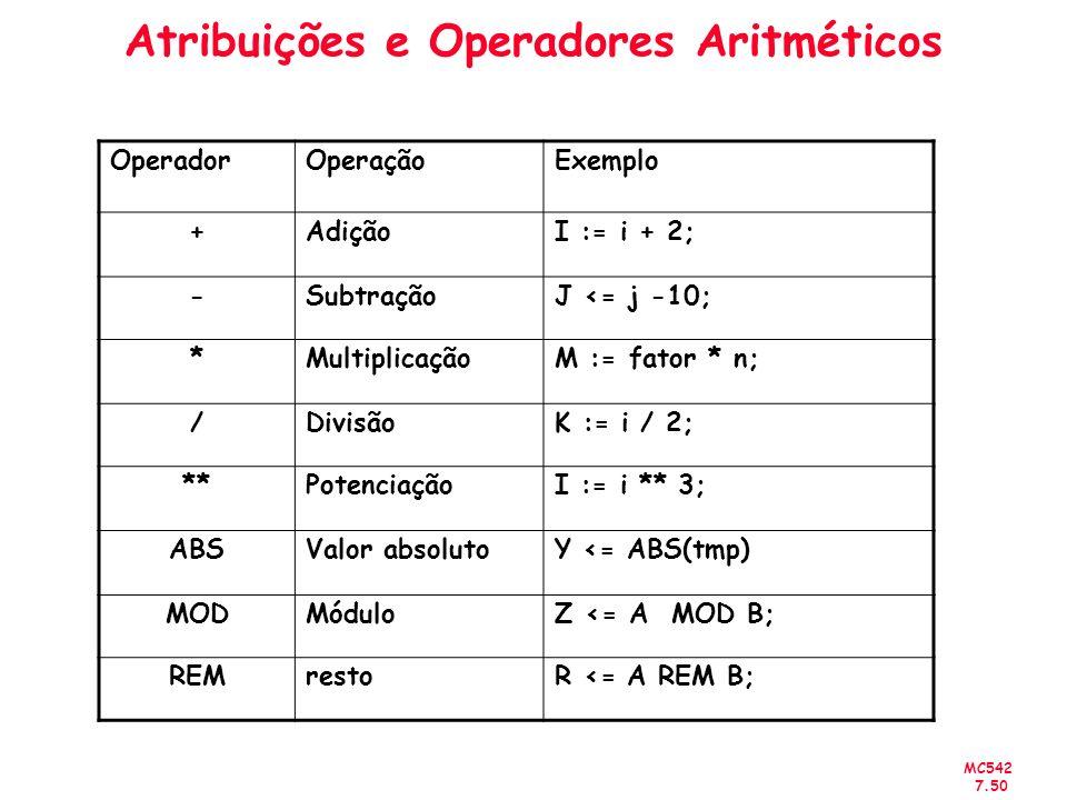 Atribuições e Operadores Aritméticos
