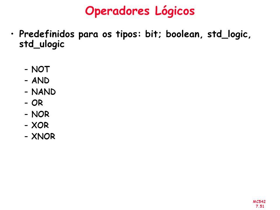 Operadores LógicosPredefinidos para os tipos: bit; boolean, std_logic, std_ulogic. NOT. AND. NAND. OR.