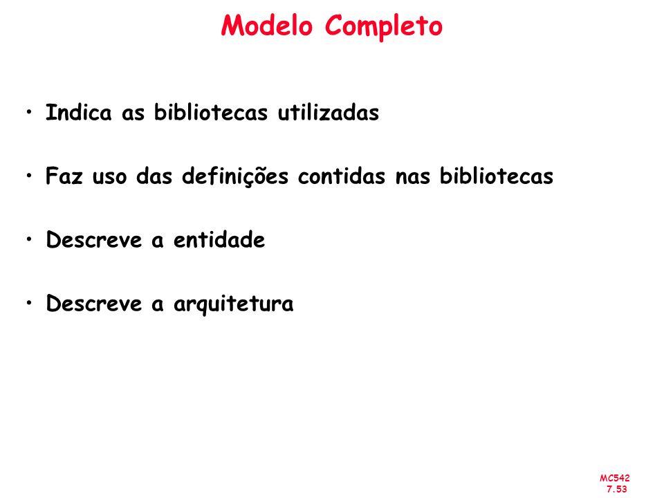 Modelo Completo Indica as bibliotecas utilizadas