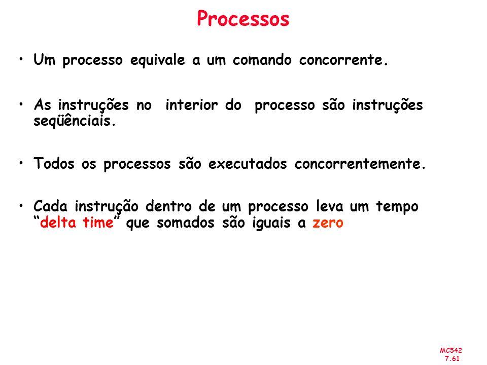 Processos Um processo equivale a um comando concorrente.
