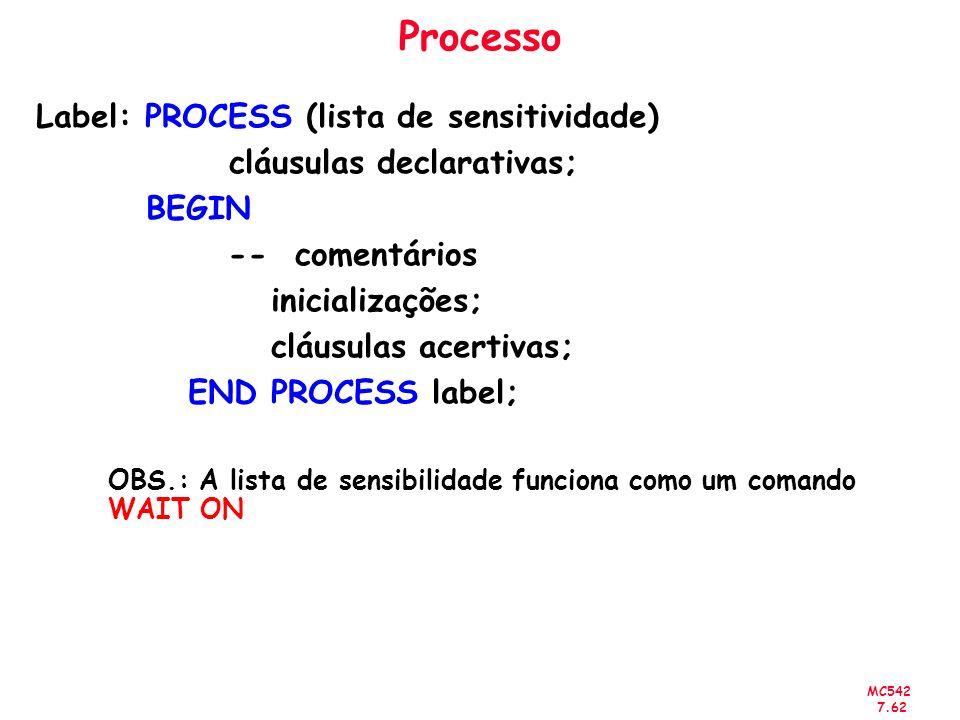 Processo Label: PROCESS (lista de sensitividade)