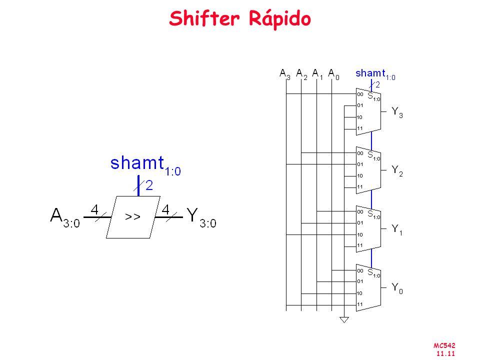 Shifter Rápido