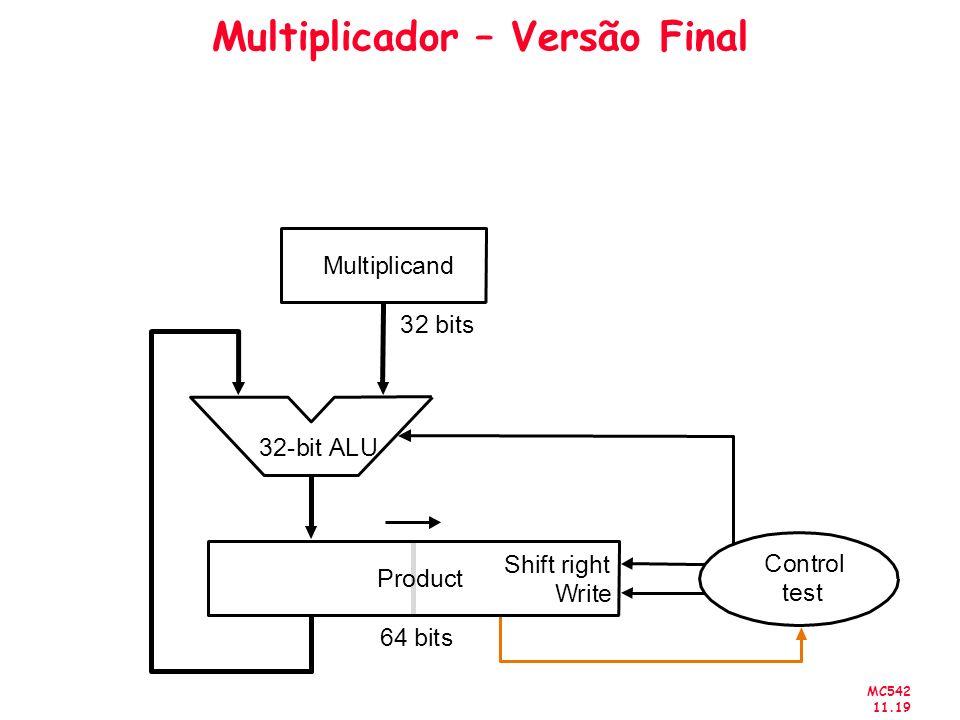 Multiplicador – Versão Final