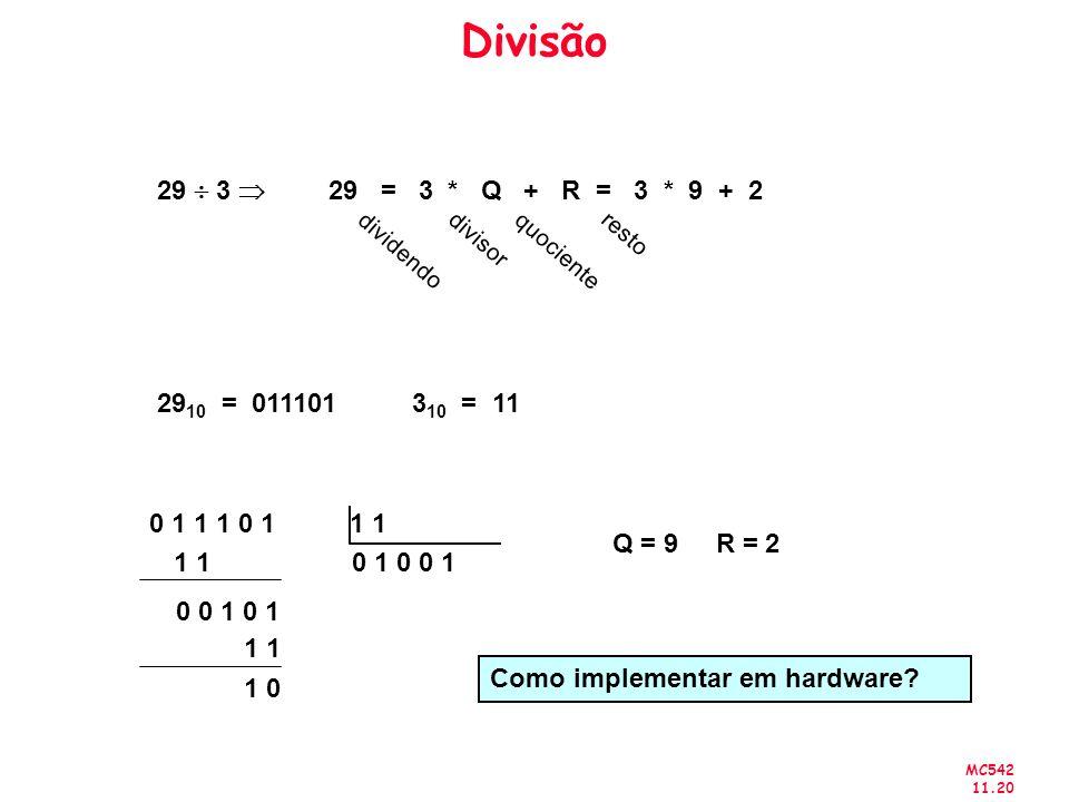 Divisão 29  3 Þ 29 = 3 * Q + R = 3 * 9 + 2. dividendo. divisor. quociente.