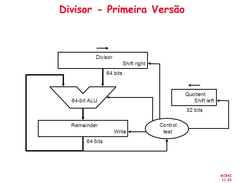 Divisor - Primeira Versão