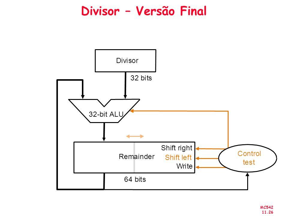 Divisor – Versão Final W r i t e 3 2 b s 6 4 S h f l g R m a n d - A L