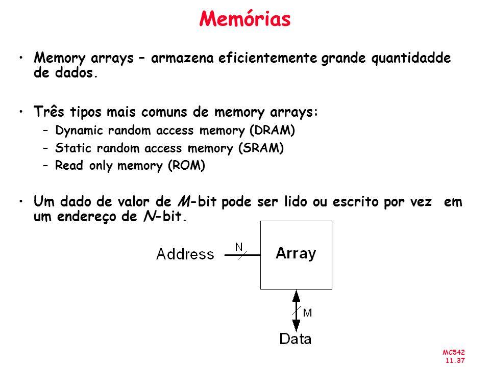 Memórias Memory arrays – armazena eficientemente grande quantidadde de dados. Três tipos mais comuns de memory arrays: