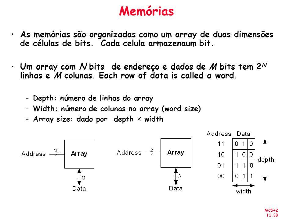 Memórias As memórias são organizadas como um array de duas dimensões de células de bits. Cada celula armazenaum bit.