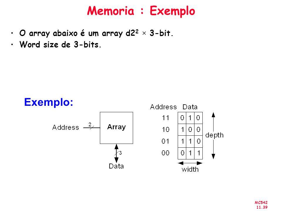Memoria : Exemplo Exemplo: O array abaixo é um array d22 × 3-bit.