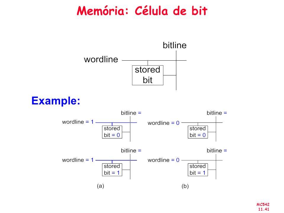Memória: Célula de bit Example: