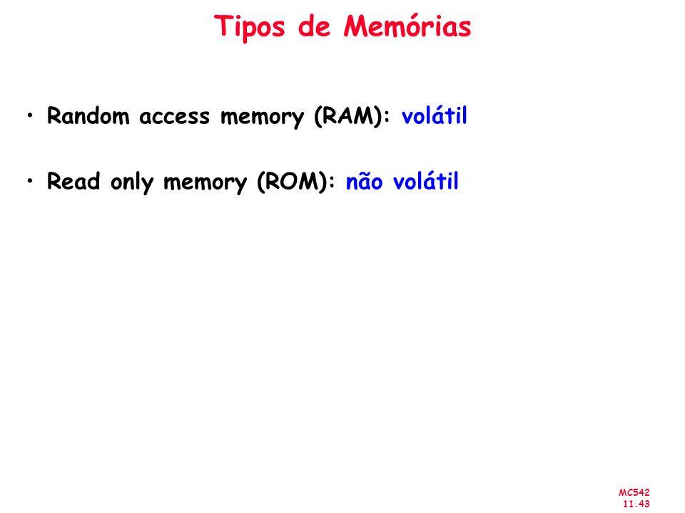 Tipos de Memórias Random access memory (RAM): volátil