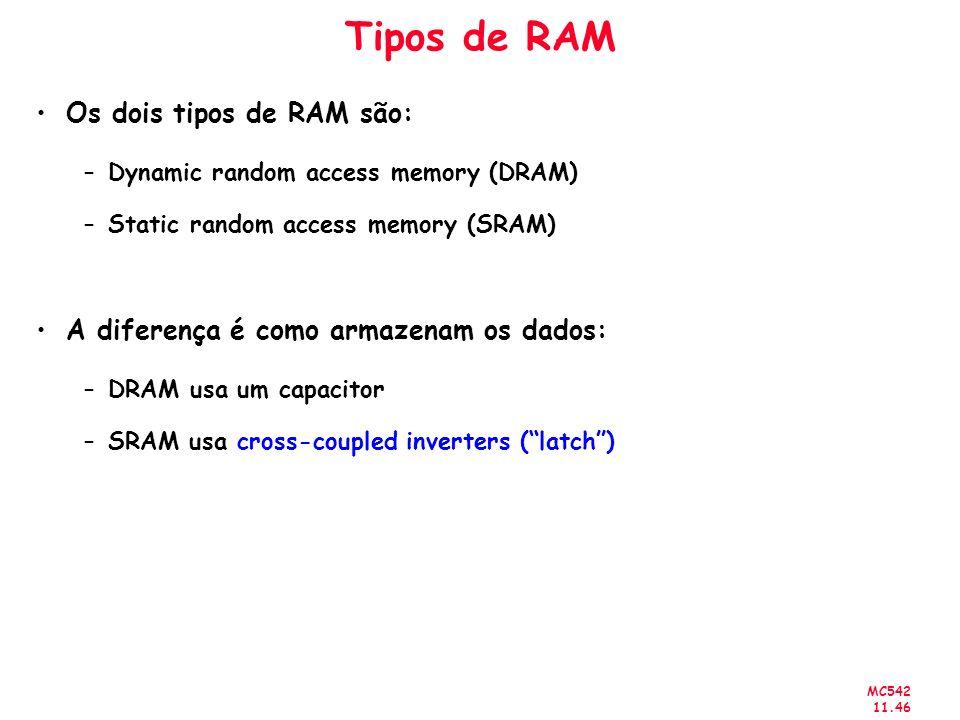 Tipos de RAM Os dois tipos de RAM são:
