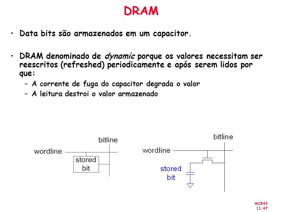 DRAM Data bits são armazenados em um capacitor.
