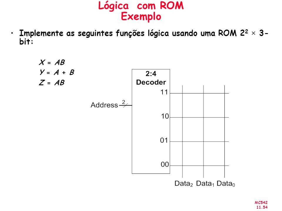 Lógica com ROM ExemploImplemente as seguintes funções lógica usando uma ROM 22 × 3-bit: X = AB. Y = A + B.
