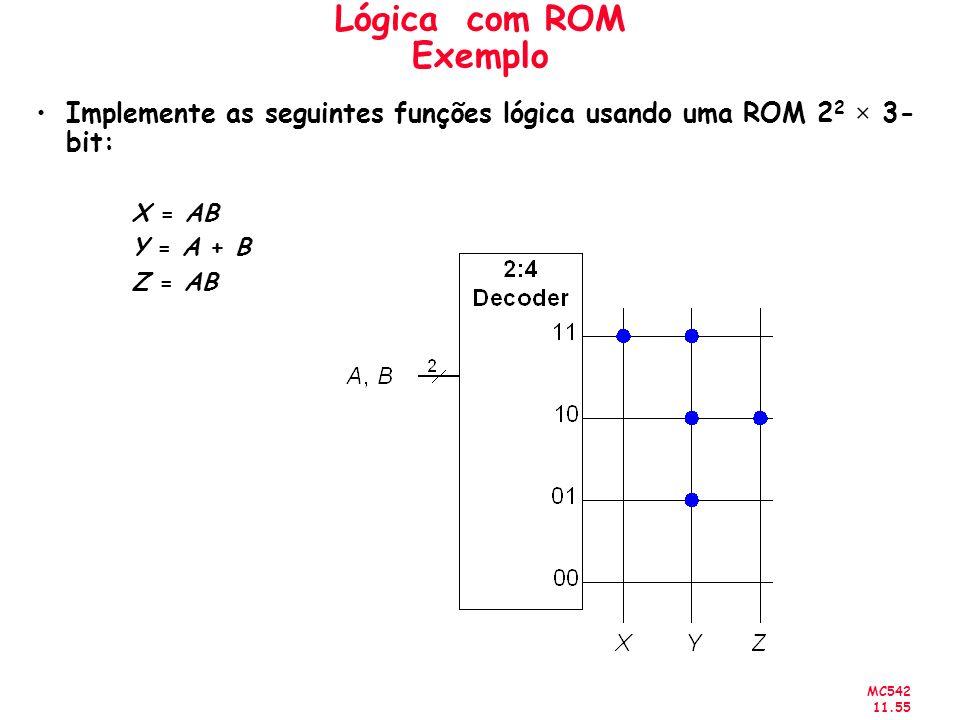 Lógica com ROM Exemplo Implemente as seguintes funções lógica usando uma ROM 22 × 3-bit: X = AB. Y = A + B.