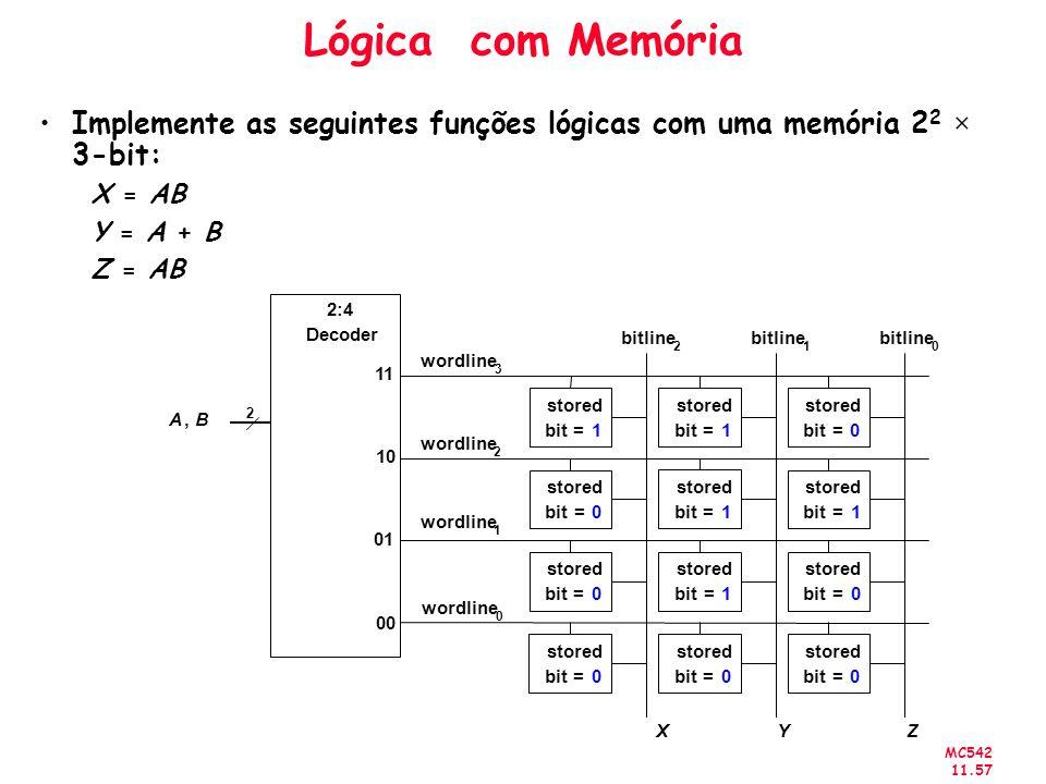 Lógica com Memória Implemente as seguintes funções lógicas com uma memória 22 × 3-bit: X = AB. Y = A + B.