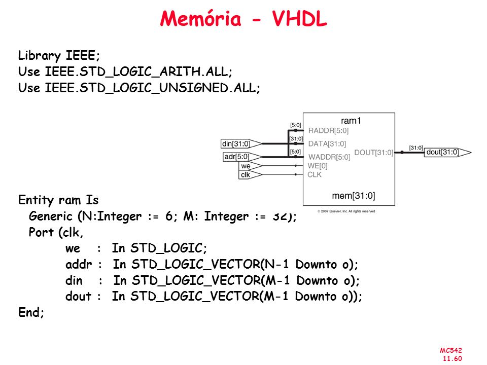 Memória - VHDL Library IEEE; Use IEEE.STD_LOGIC_ARITH.ALL;