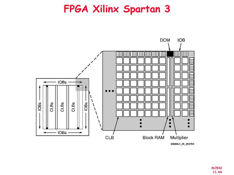FPGA Xilinx Spartan 3